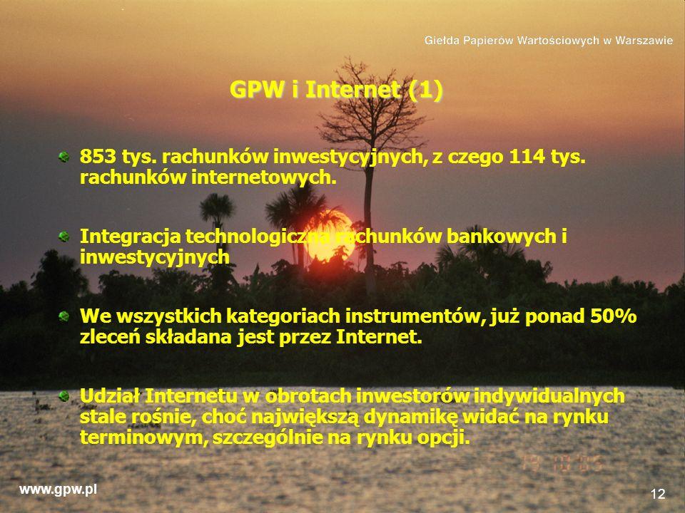 GPW i Internet (1)853 tys. rachunków inwestycyjnych, z czego 114 tys. rachunków internetowych.