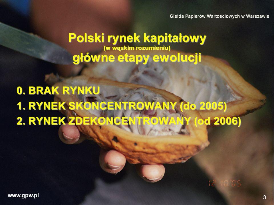Polski rynek kapitałowy (w wąskim rozumieniu) główne etapy ewolucji