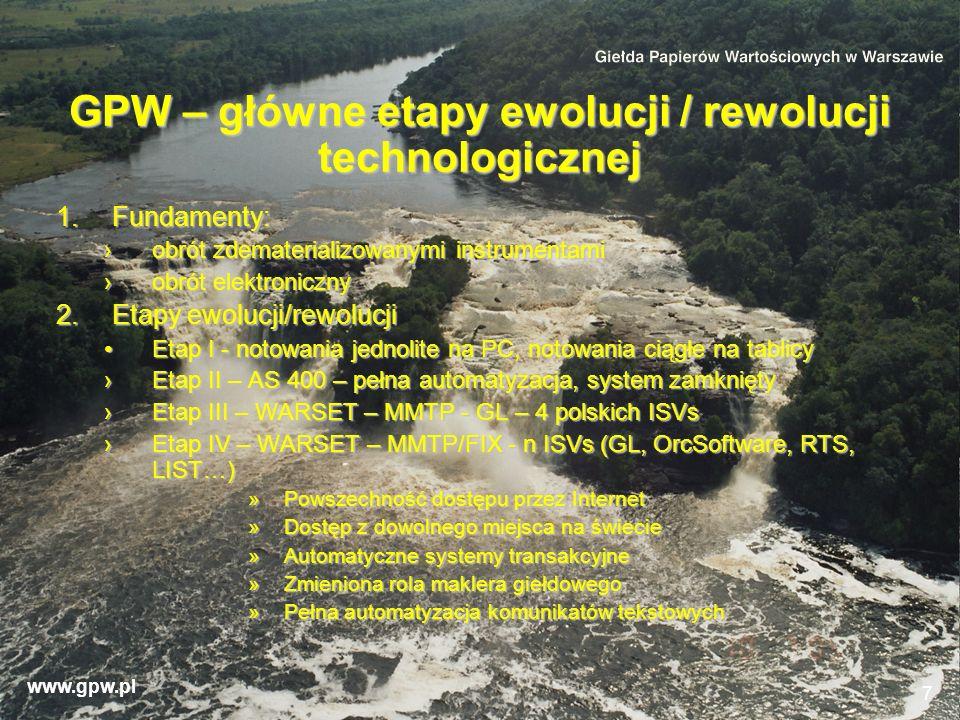 GPW – główne etapy ewolucji / rewolucji technologicznej