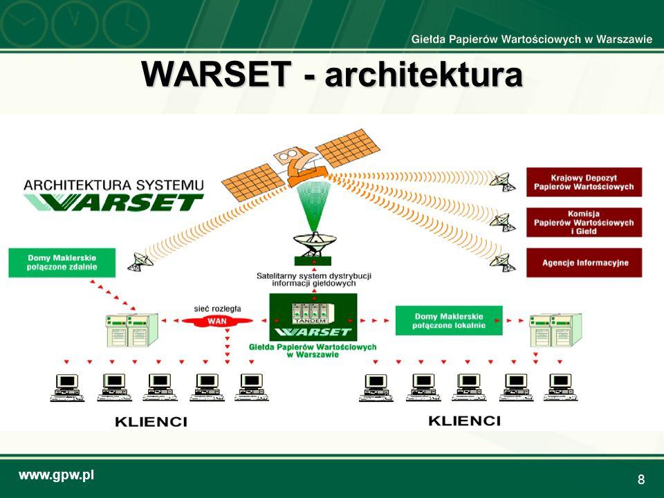 WARSET - architektura