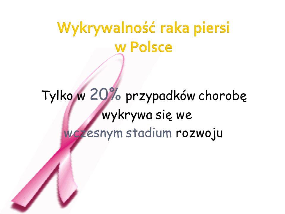 Wykrywalność raka piersi w Polsce