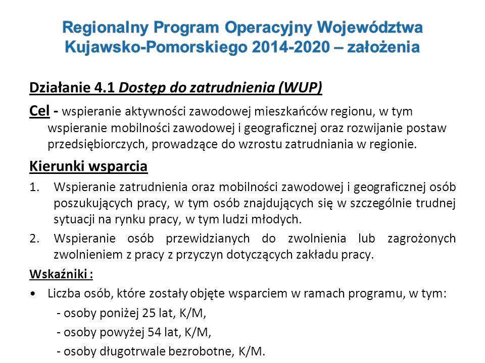Działanie 4.1 Dostęp do zatrudnienia (WUP)