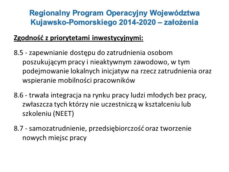 Regionalny Program Operacyjny Województwa Kujawsko-Pomorskiego 2014-2020 – założenia