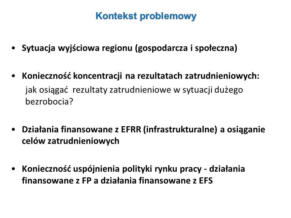 Kontekst problemowySytuacja wyjściowa regionu (gospodarcza i społeczna) Konieczność koncentracji na rezultatach zatrudnieniowych: