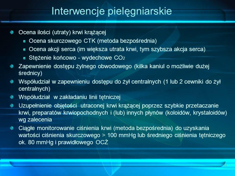 Interwencje pielęgniarskie