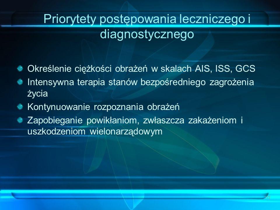 Priorytety postępowania leczniczego i diagnostycznego