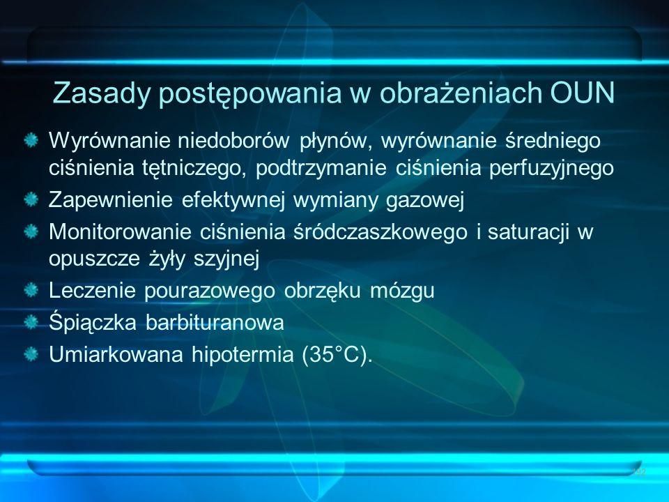 Zasady postępowania w obrażeniach OUN