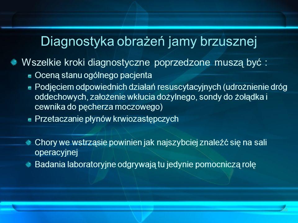 Diagnostyka obrażeń jamy brzusznej