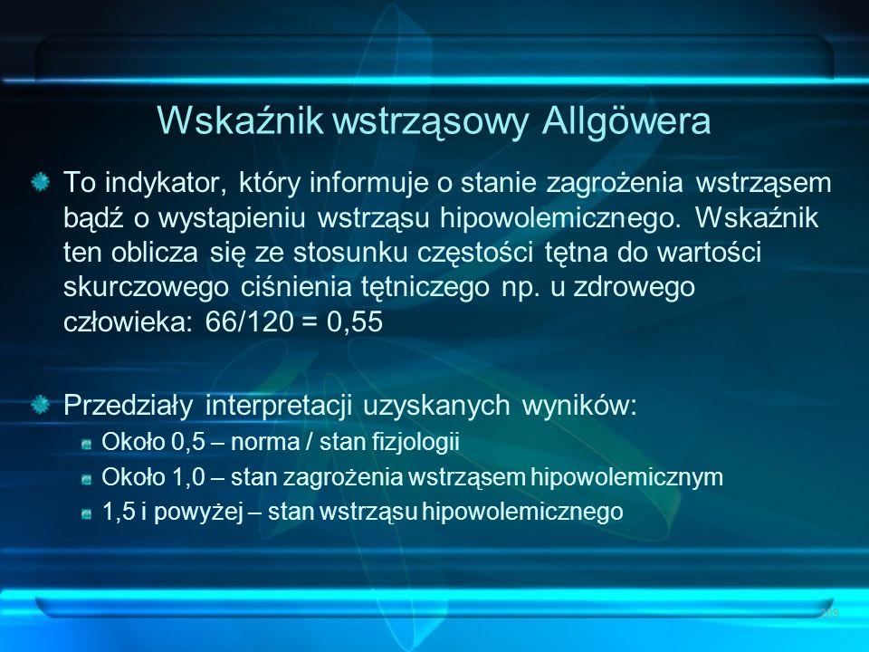 Wskaźnik wstrząsowy Allgöwera