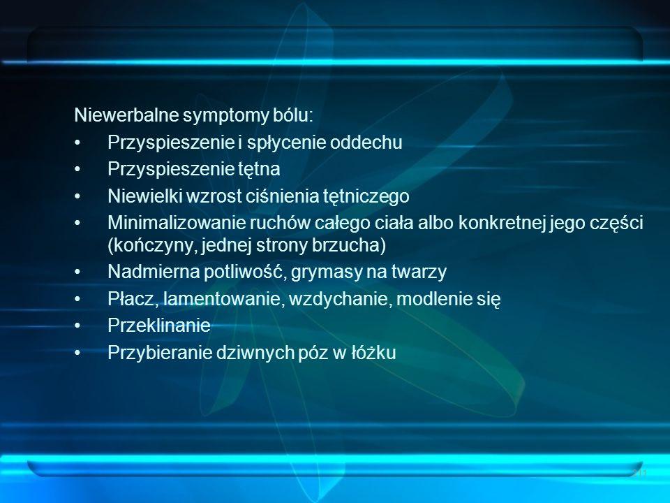 Niewerbalne symptomy bólu: