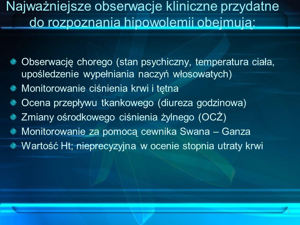 Najważniejsze obserwacje kliniczne przydatne do rozpoznania hipowolemii obejmują: