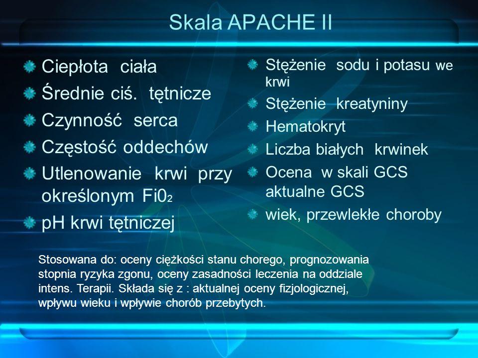 Skala APACHE II Ciepłota ciała Średnie ciś. tętnicze Czynność serca