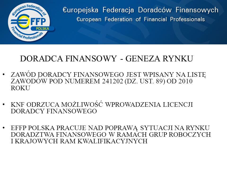 DORADCA FINANSOWY - GENEZA RYNKU