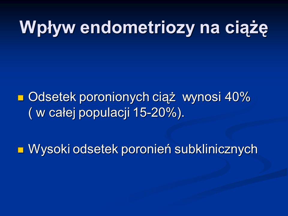 Wpływ endometriozy na ciążę