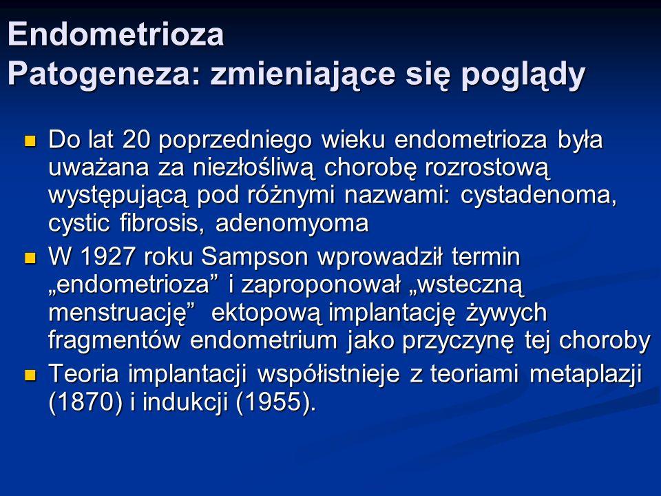 Endometrioza Patogeneza: zmieniające się poglądy