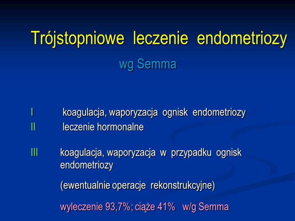 Trójstopniowe leczenie endometriozy. wg Semma. I