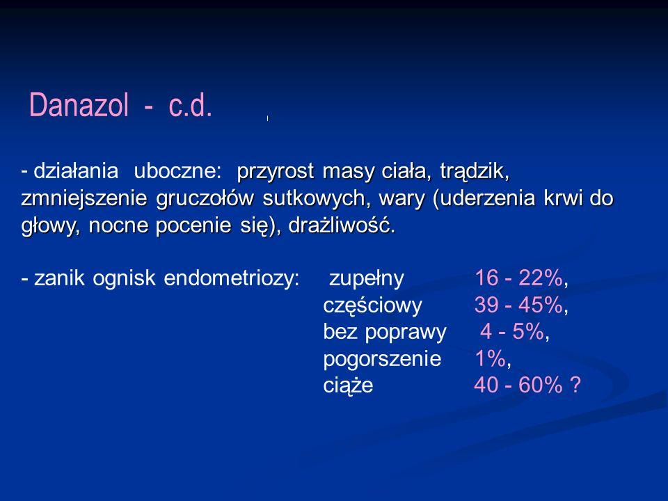 Danazol - c.d.