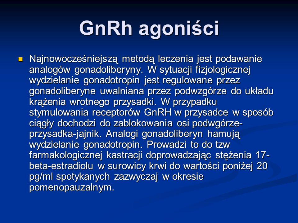 GnRh agoniści