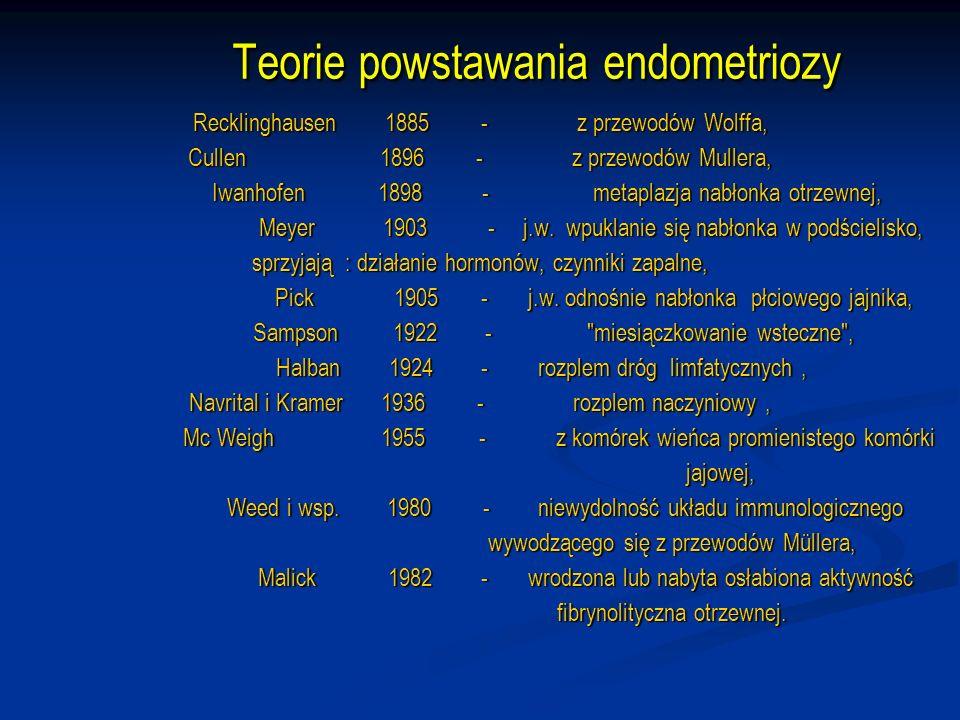 Teorie powstawania endometriozy Recklinghausen. 1885. -