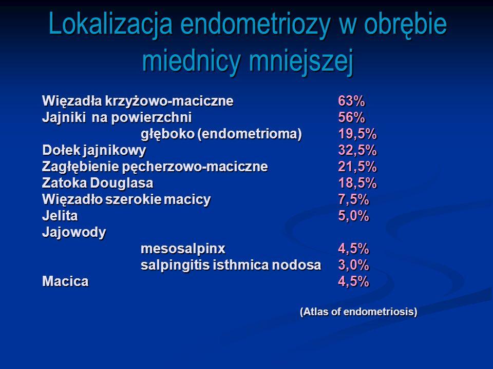 Lokalizacja endometriozy w obrębie miednicy mniejszej