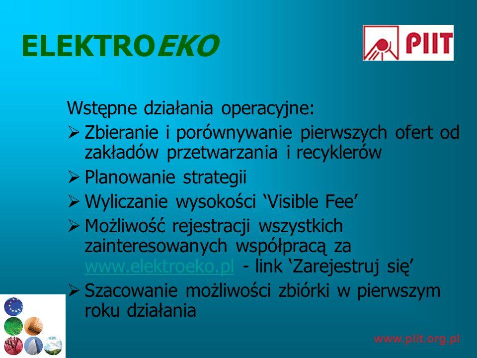 ELEKTROEKO Wstępne działania operacyjne:
