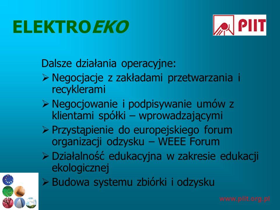 ELEKTROEKO Dalsze działania operacyjne: