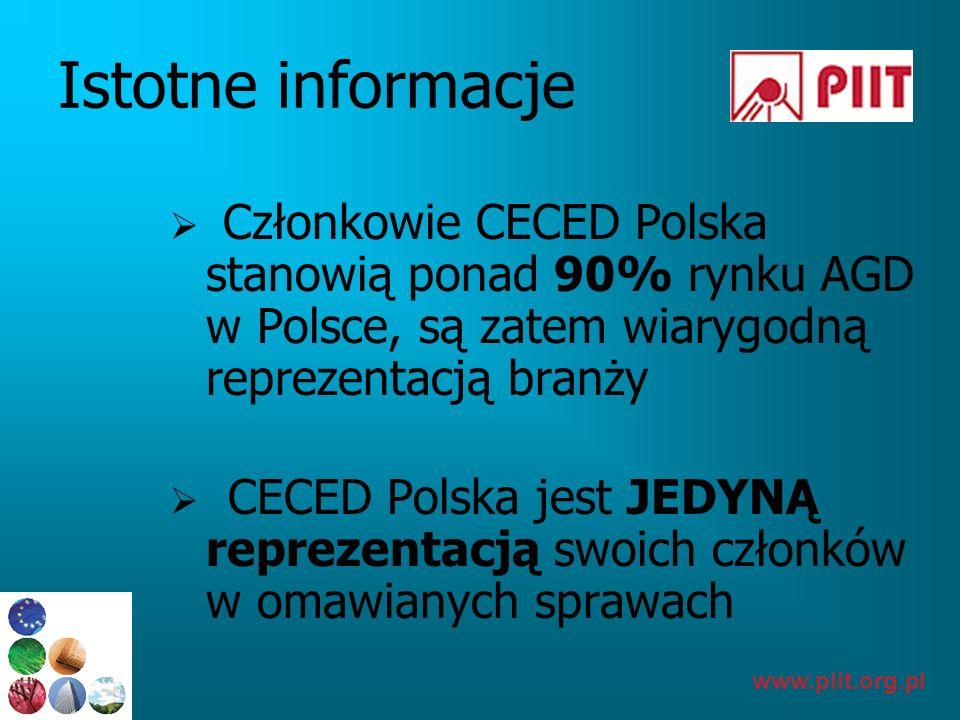 Istotne informacje Członkowie CECED Polska stanowią ponad 90% rynku AGD w Polsce, są zatem wiarygodną reprezentacją branży.