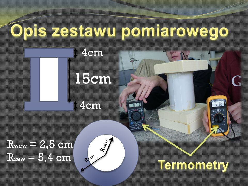 15cm 4cm 4cm Rwew = 2,5 cm Rzew = 5,4 cm Rwew Rzew