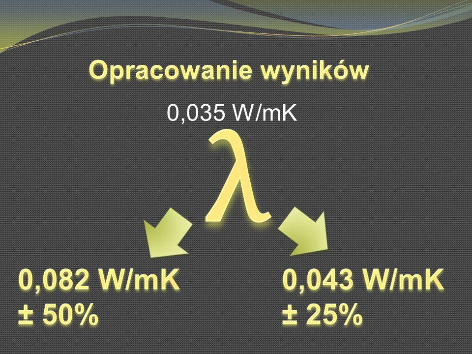 0,035 W/mK