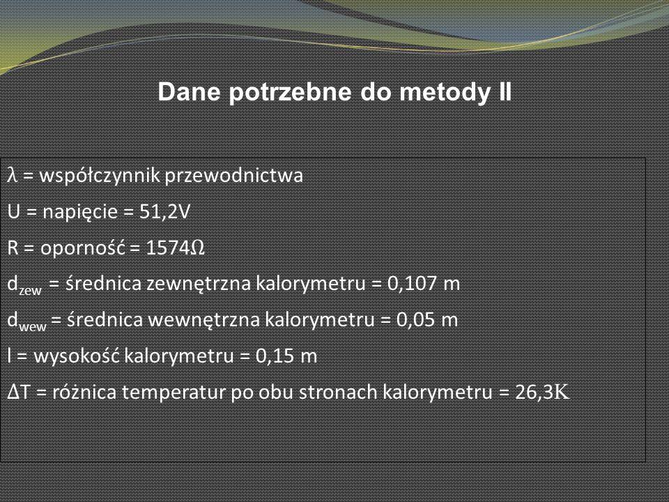 Dane potrzebne do metody II