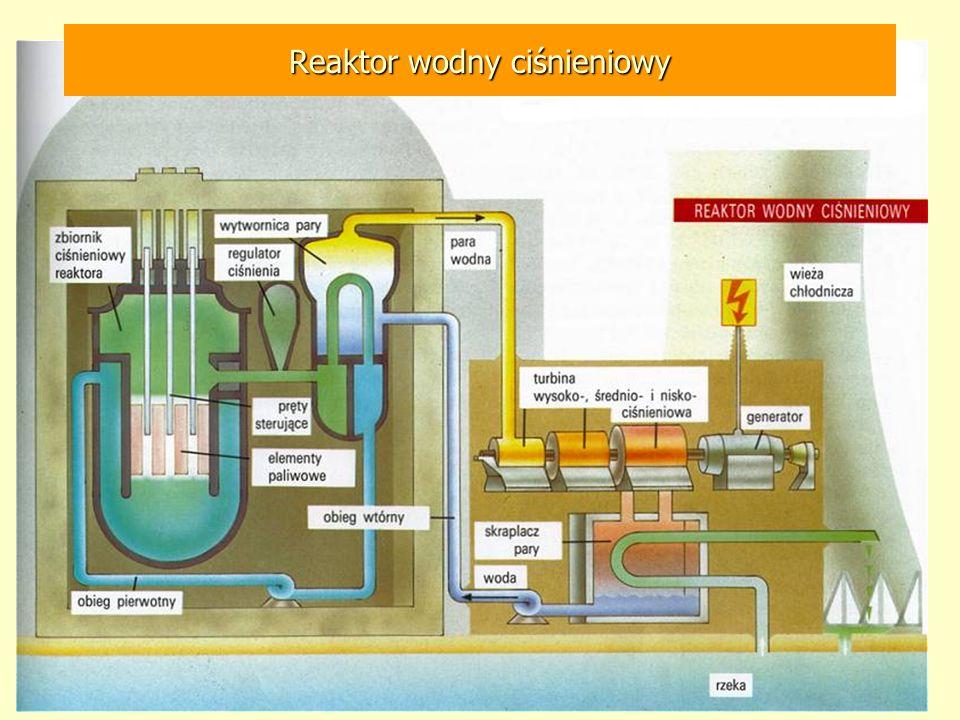 Reaktor wodny ciśnieniowy