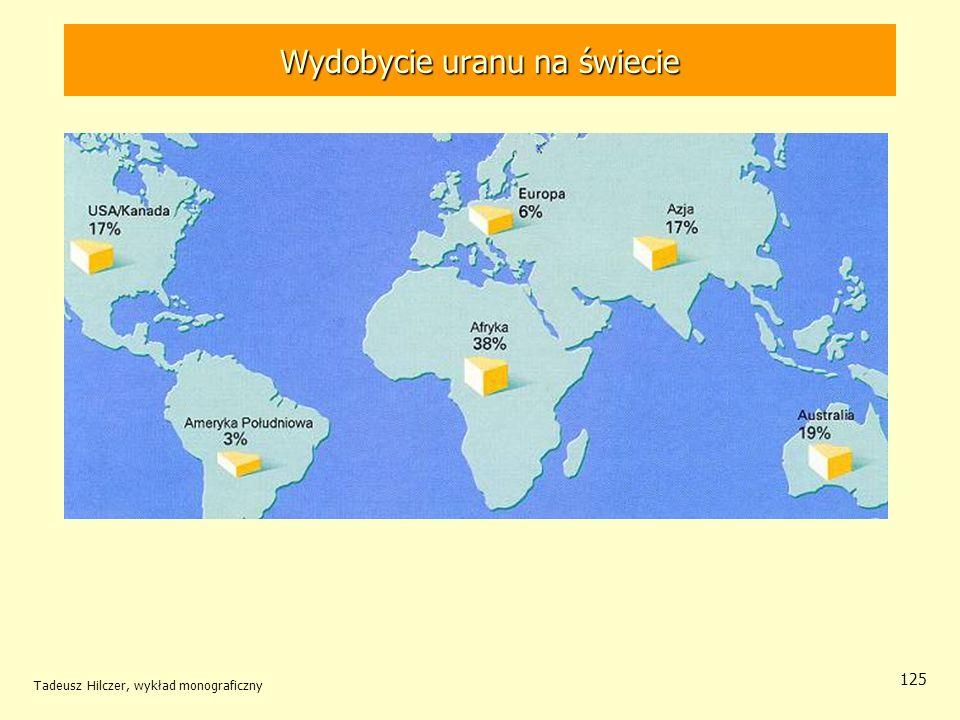 Wydobycie uranu na świecie