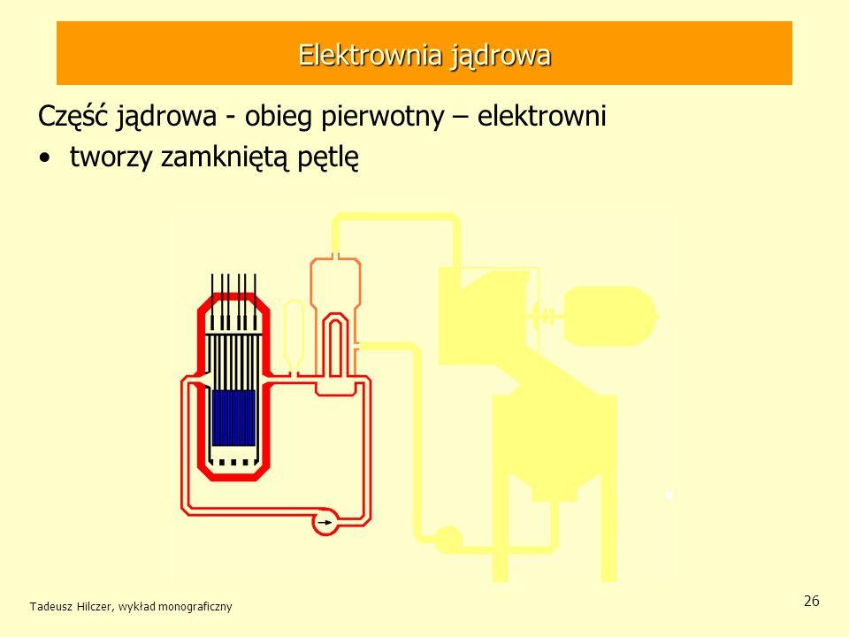 Część jądrowa - obieg pierwotny – elektrowni tworzy zamkniętą pętlę