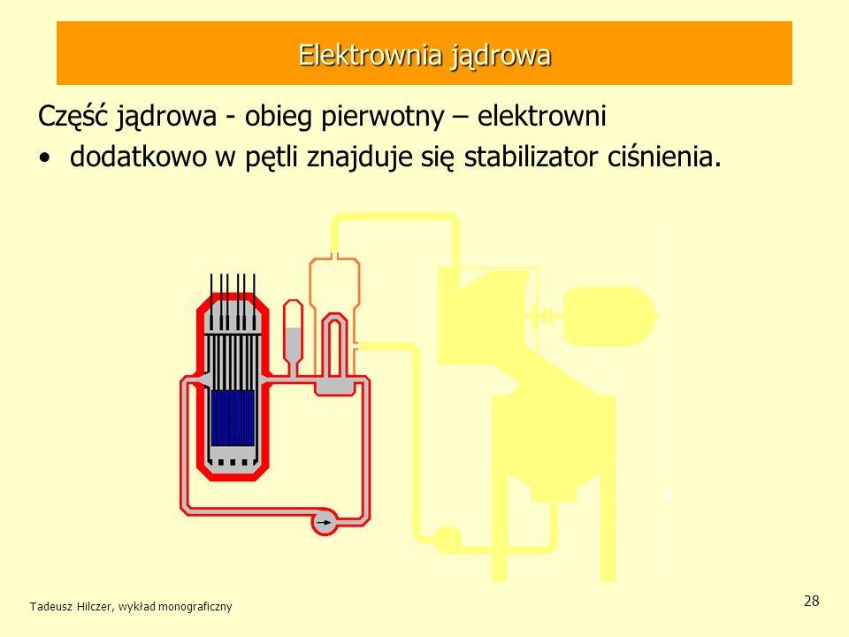 Część jądrowa - obieg pierwotny – elektrowni