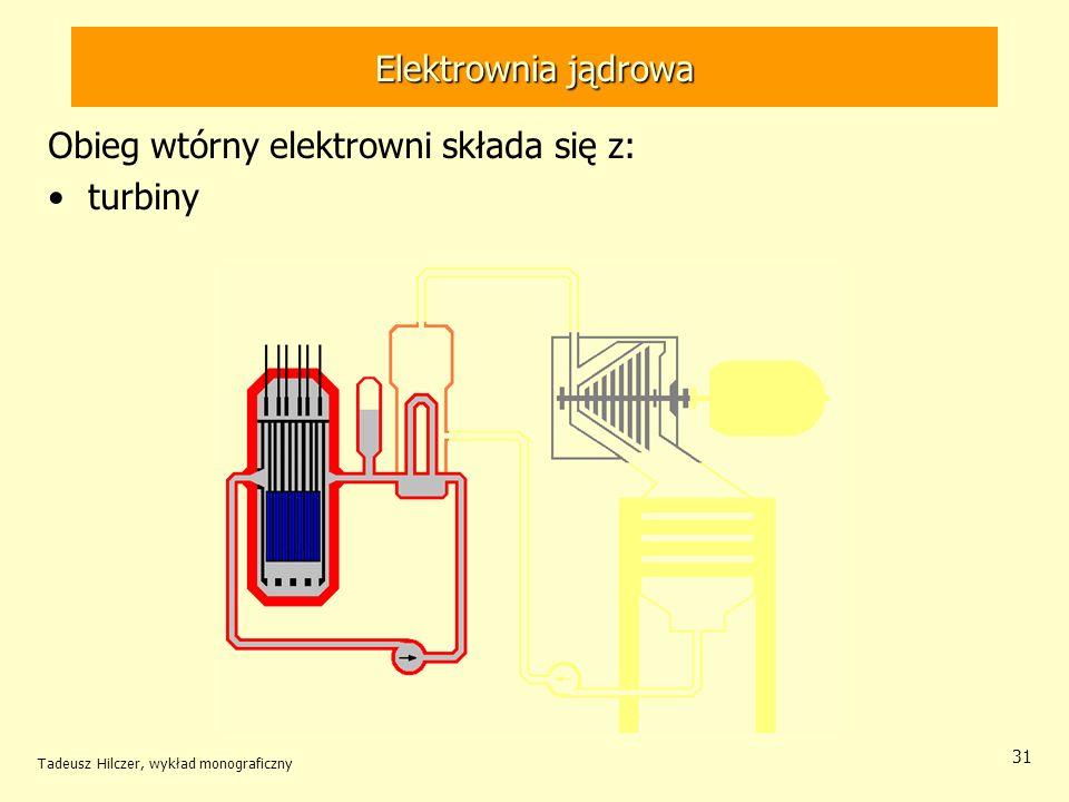 Obieg wtórny elektrowni składa się z: turbiny