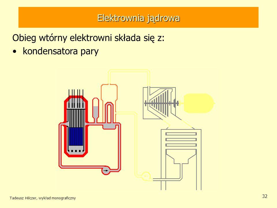 Obieg wtórny elektrowni składa się z: kondensatora pary