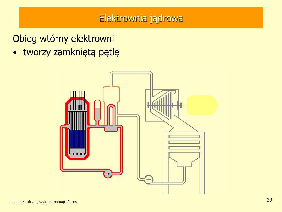 Obieg wtórny elektrowni tworzy zamkniętą pętlę