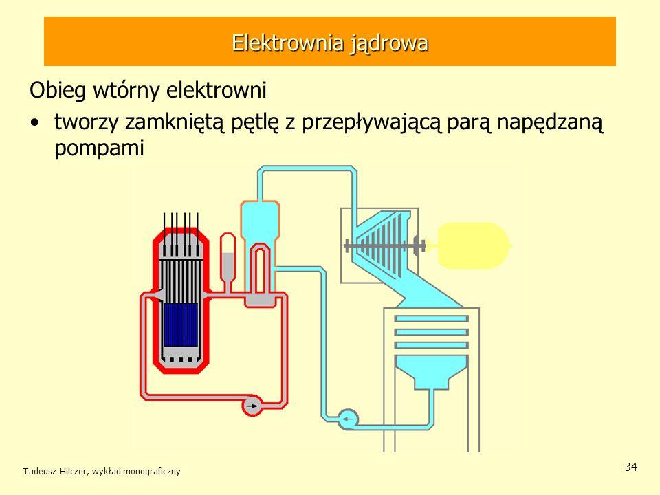 Obieg wtórny elektrowni
