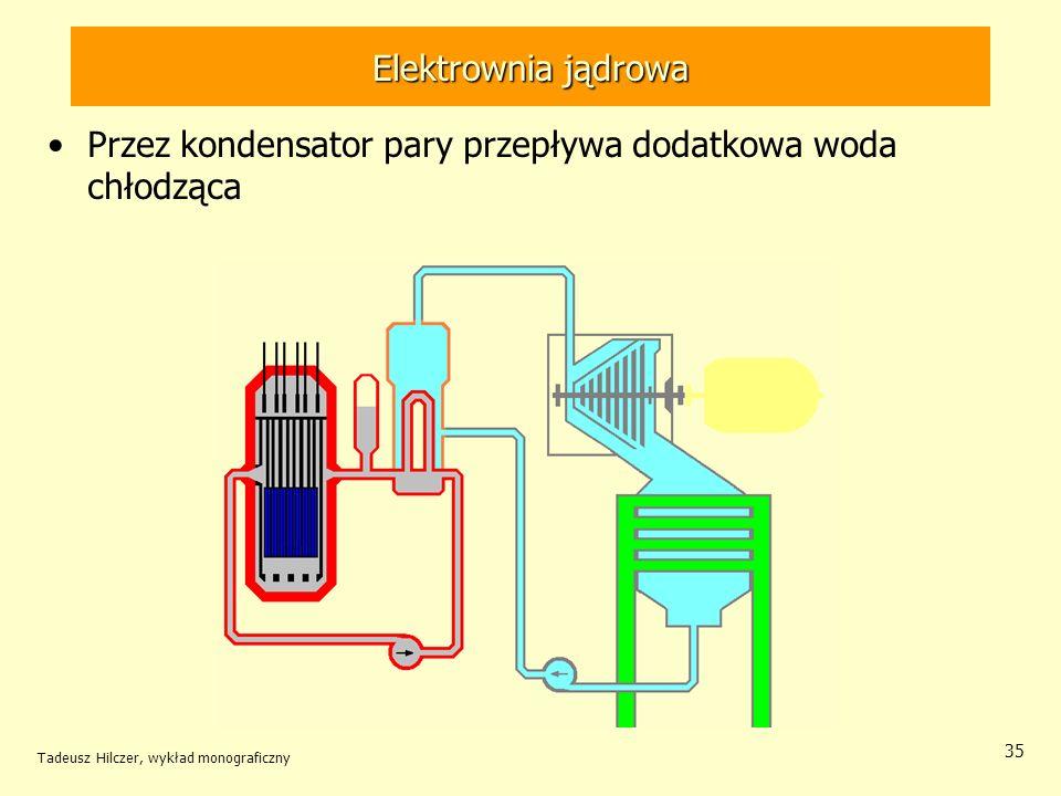 Przez kondensator pary przepływa dodatkowa woda chłodząca