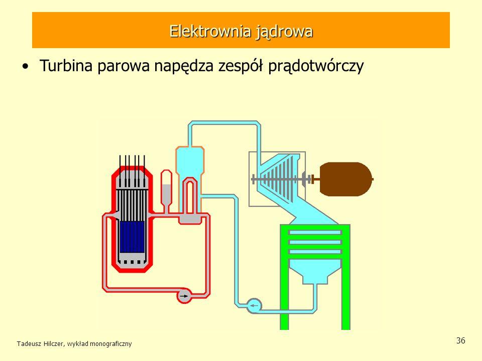 Turbina parowa napędza zespół prądotwórczy