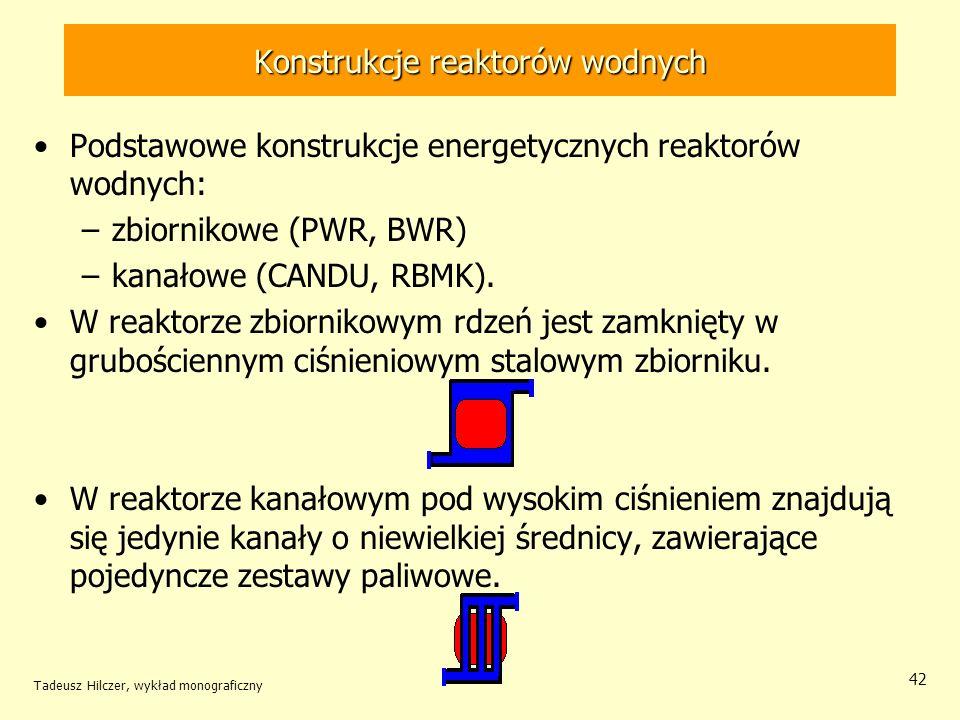 Konstrukcje reaktorów wodnych