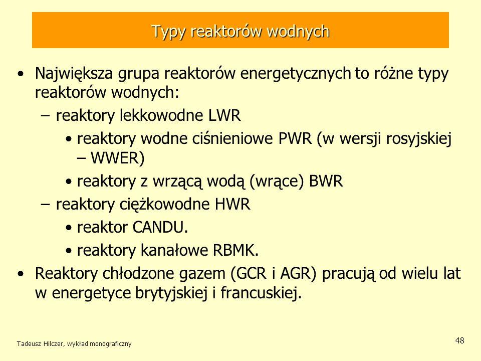 Typy reaktorów wodnych