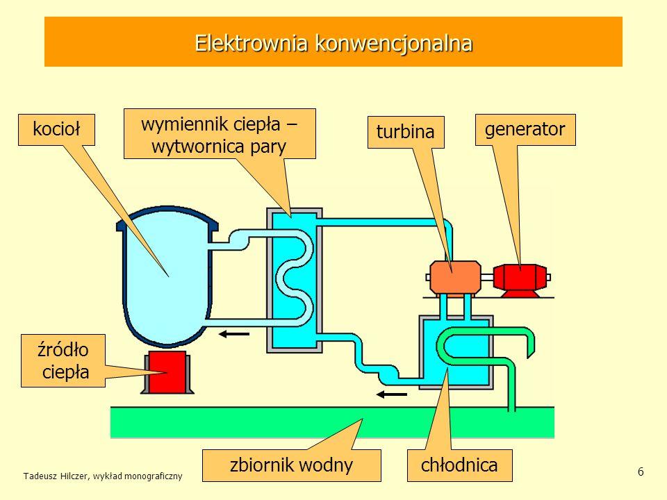 Elektrownia konwencjonalna