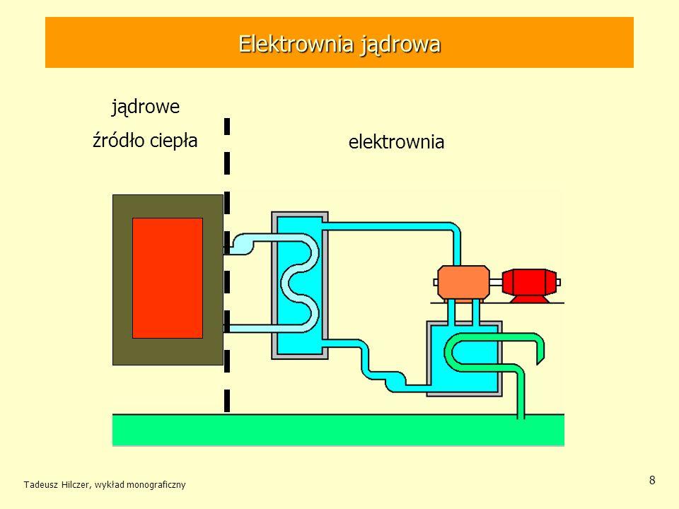 Elektrownia jądrowa jądrowe źródło ciepła elektrownia