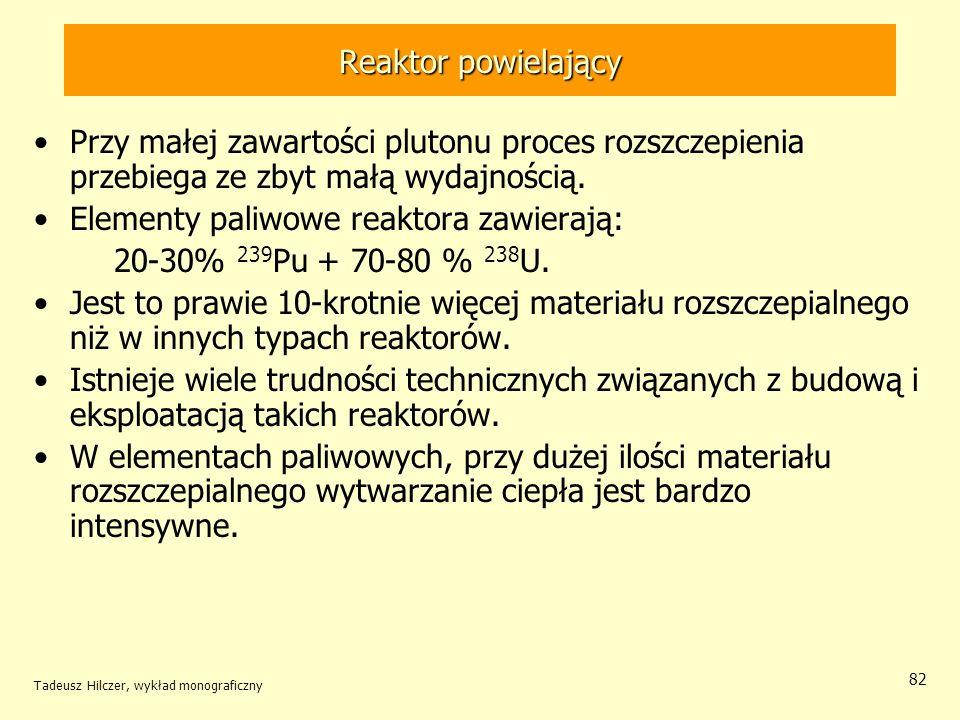 Elementy paliwowe reaktora zawierają: 20-30% 239Pu + 70-80 % 238U.