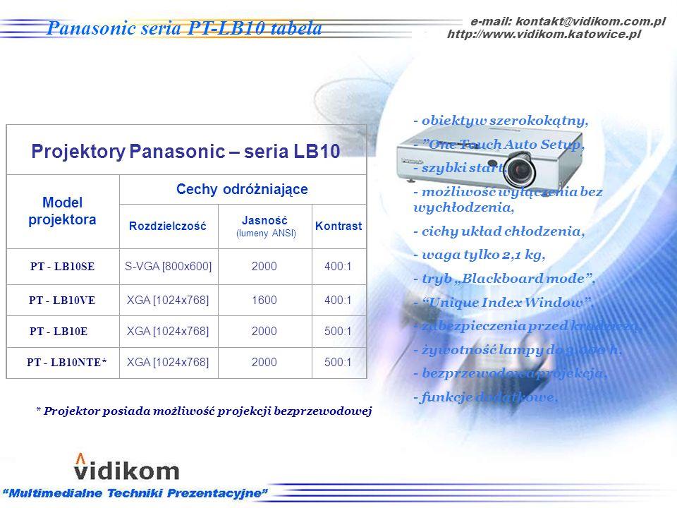 Projektory Panasonic – seria LB10