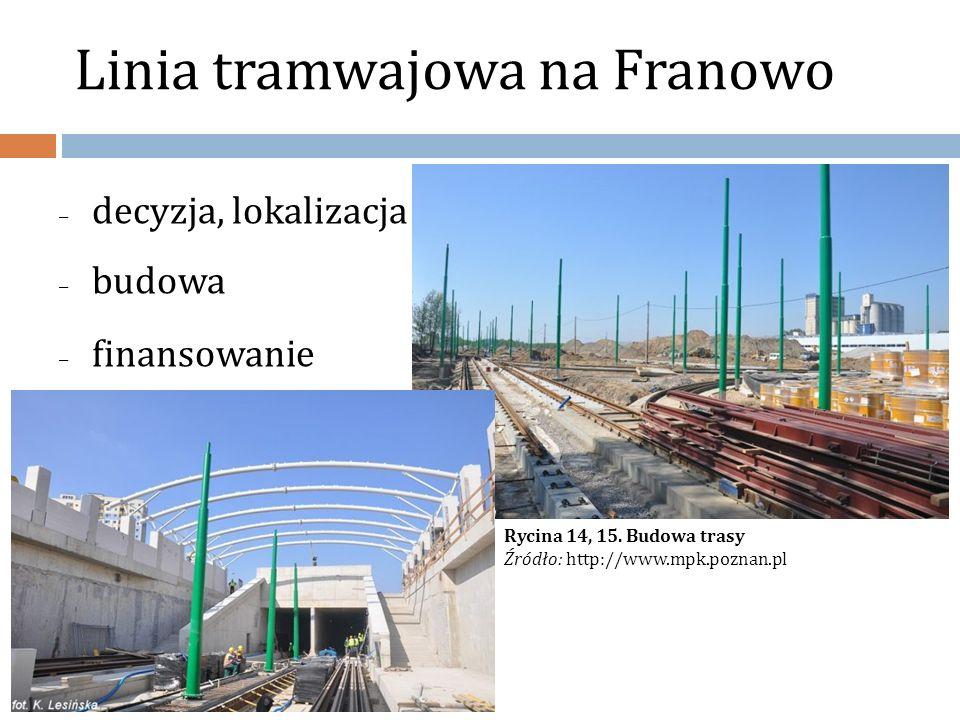 Linia tramwajowa na Franowo