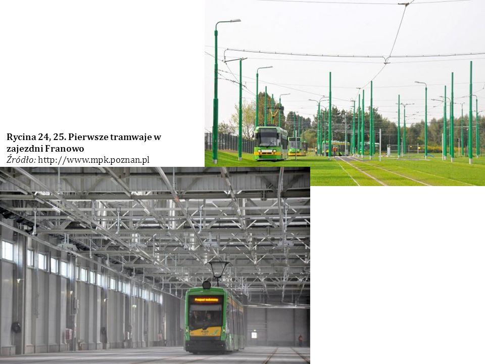 Rycina 24, 25. Pierwsze tramwaje w zajezdni Franowo