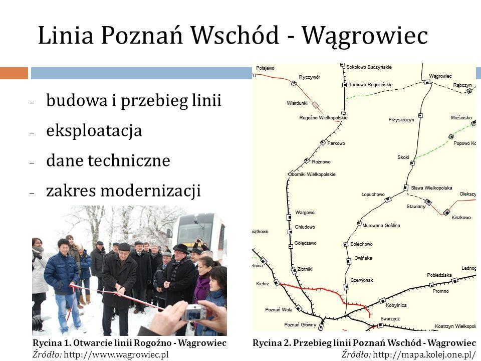 Linia Poznań Wschód - Wągrowiec