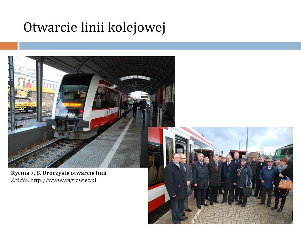 Otwarcie linii kolejowej